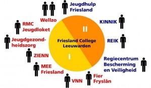 JHFriesland